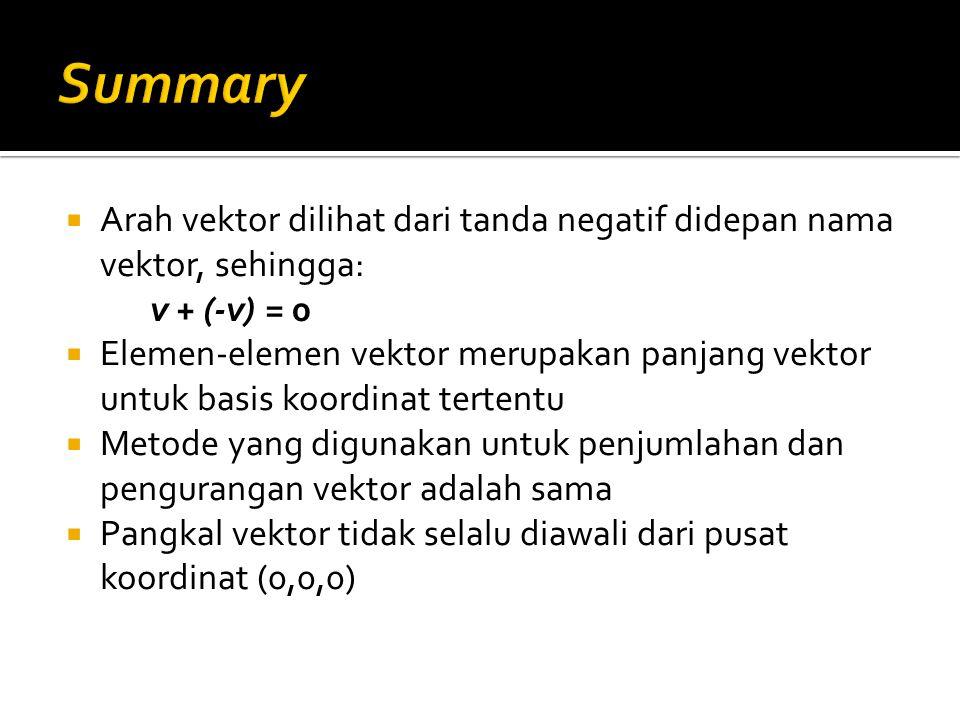 Summary Arah vektor dilihat dari tanda negatif didepan nama vektor, sehingga: v + (-v) = 0.