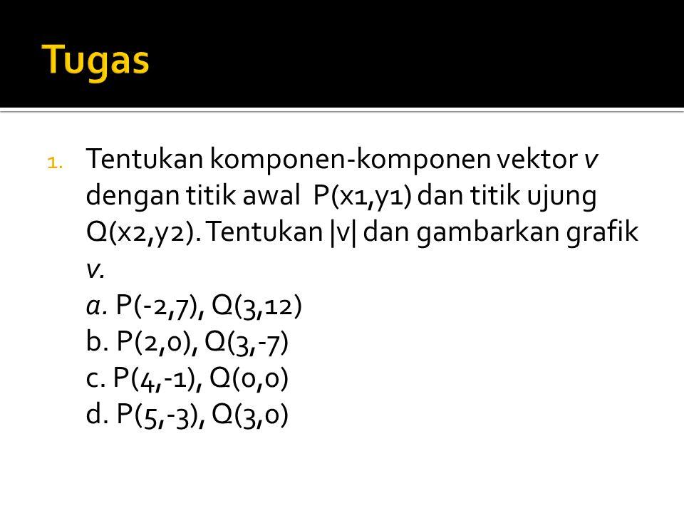 Tugas Tentukan komponen-komponen vektor v dengan titik awal P(x1,y1) dan titik ujung Q(x2,y2). Tentukan |v| dan gambarkan grafik v.