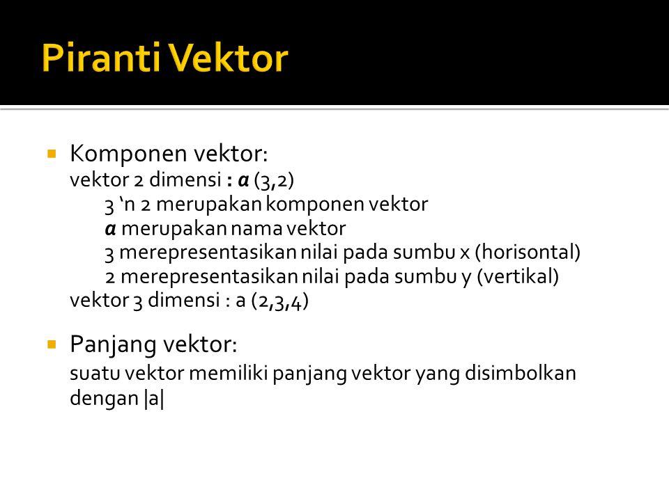 Piranti Vektor Komponen vektor: Panjang vektor:
