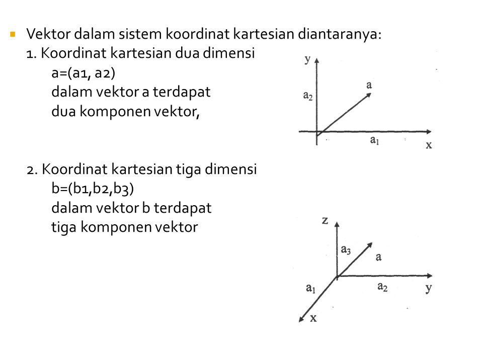 Vektor dalam sistem koordinat kartesian diantaranya: