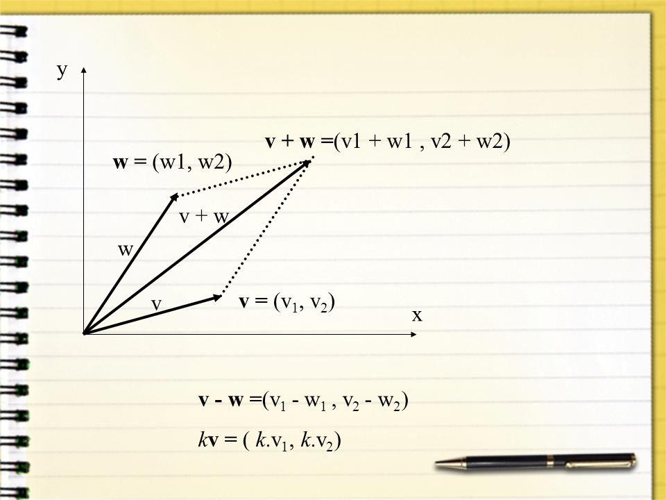 w v. v + w. v = (v1, v2) y. x. w = (w1, w2) v + w =(v1 + w1 , v2 + w2) v - w =(v1 - w1 , v2 - w2)