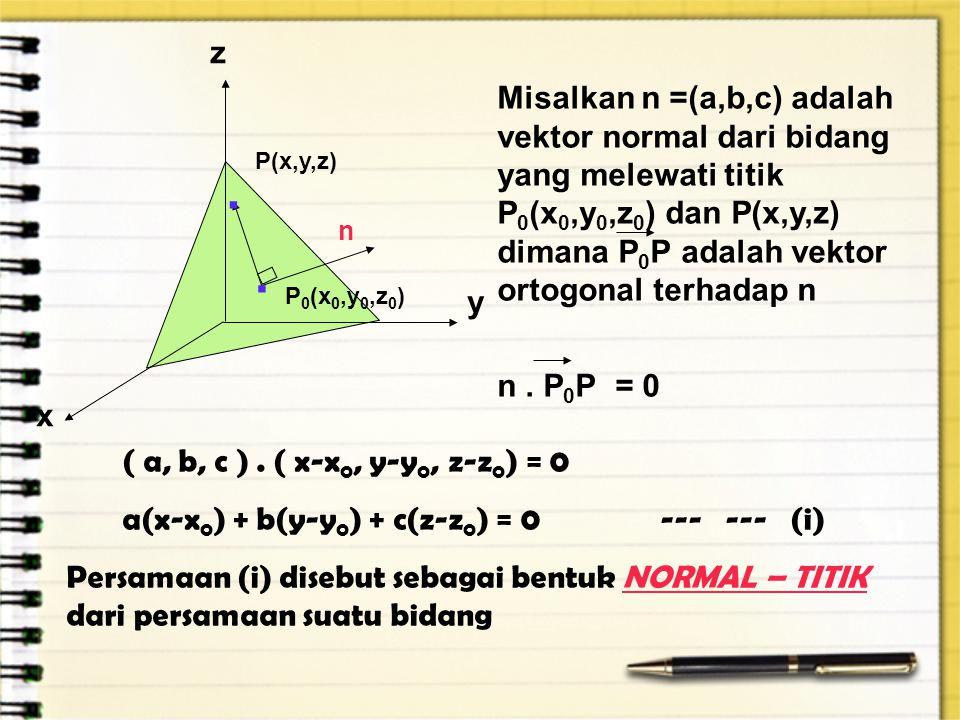x y. z. n. . P(x,y,z) P0(x0,y0,z0)