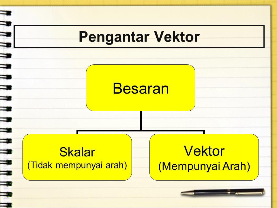 Pengantar Vektor
