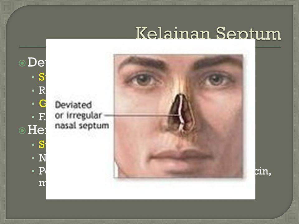 Kelainan Septum Deviasi Septum Hematoma Septum