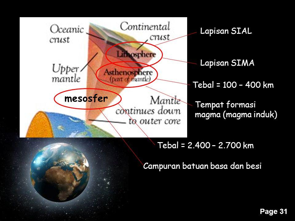 mesosfer Lapisan SIAL Lapisan SIMA Tebal = 100 – 400 km