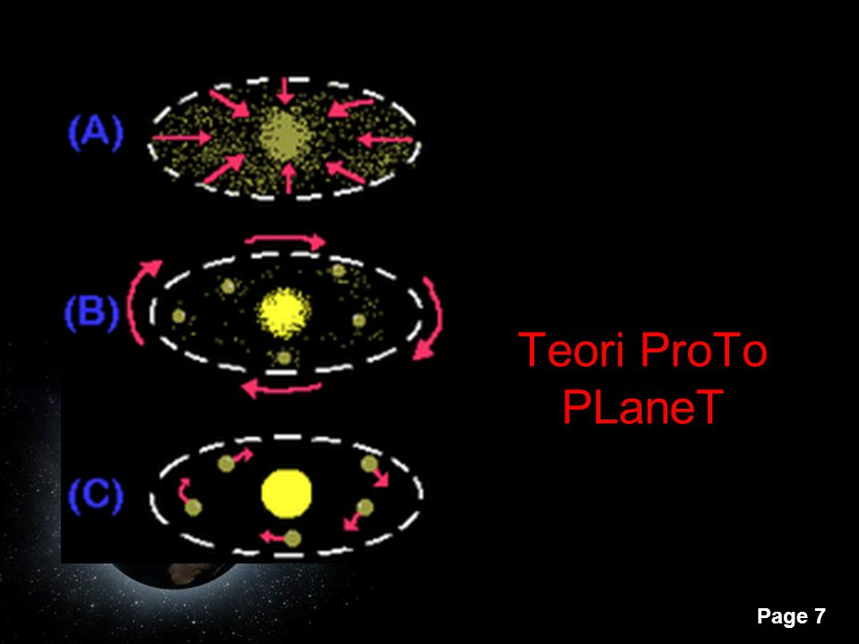 Teori ProTo PLaneT