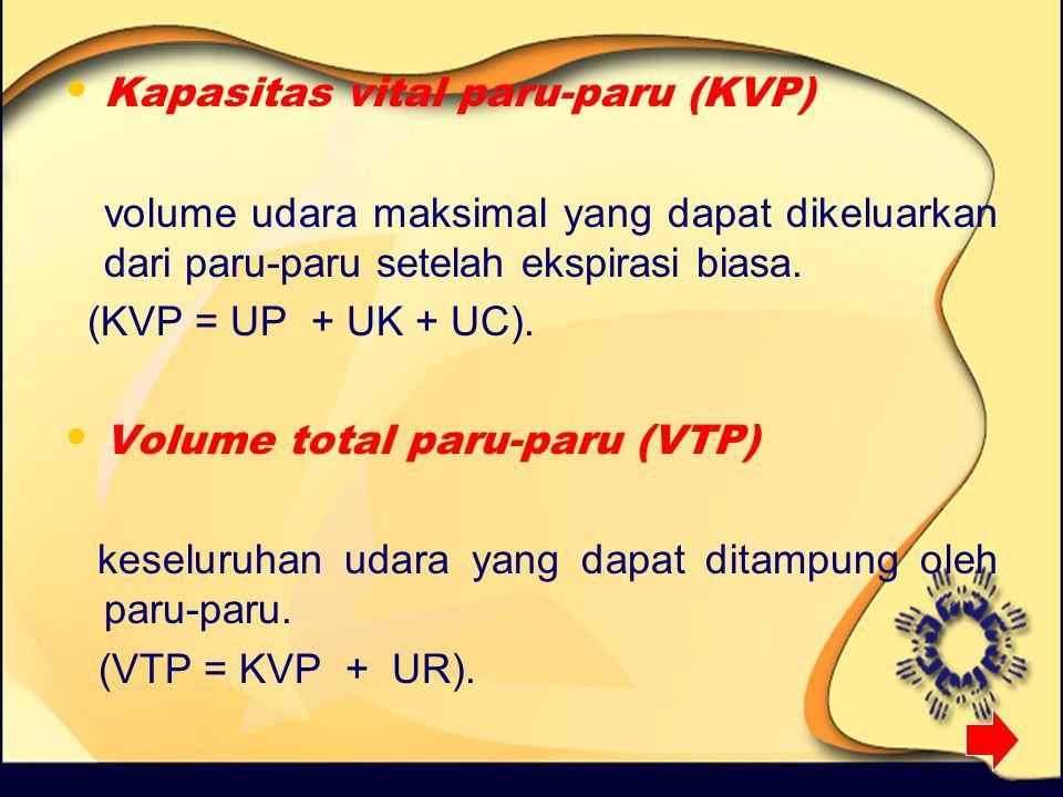 Kapasitas vital paru-paru (KVP)
