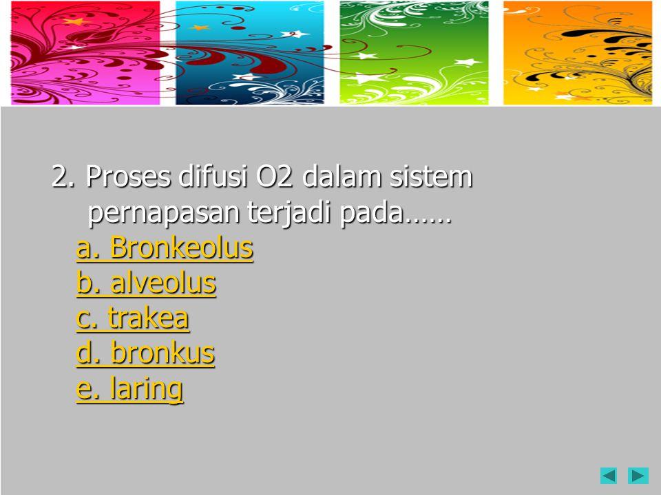 2. Proses difusi O2 dalam sistem