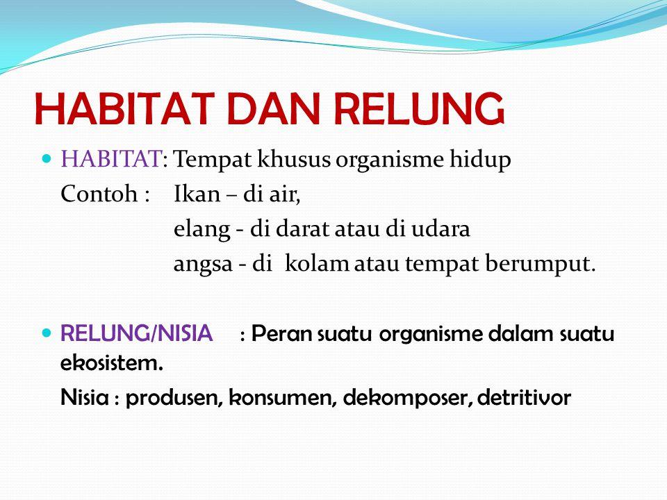 HABITAT DAN RELUNG HABITAT: Tempat khusus organisme hidup