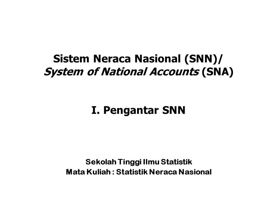 Sekolah Tinggi Ilmu Statistik Mata Kuliah : Statistik Neraca Nasional