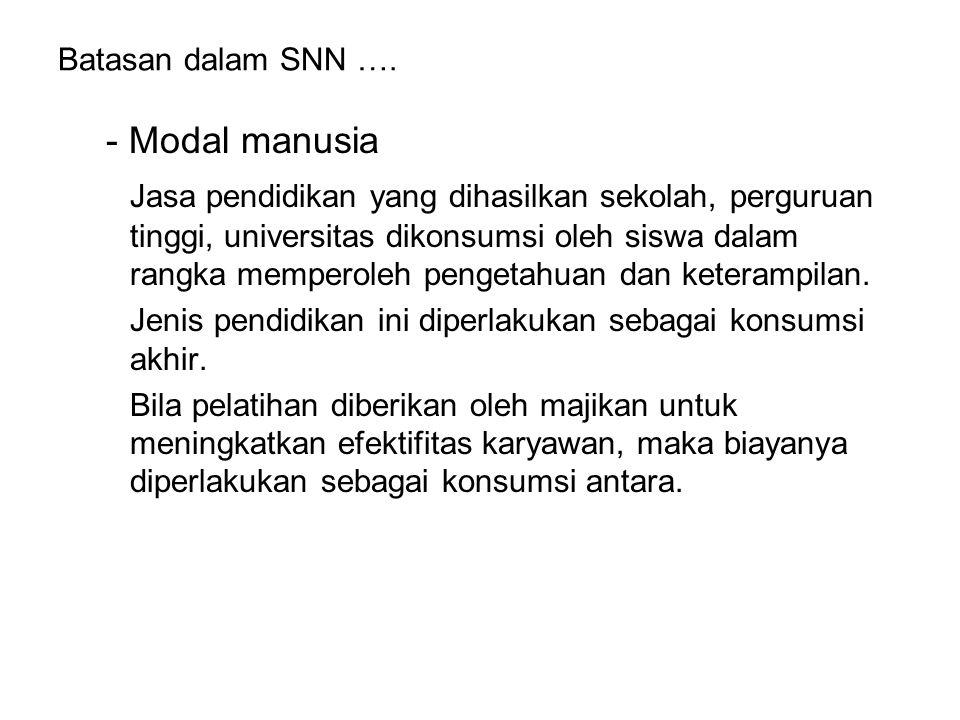 Batasan dalam SNN …. - Modal manusia.