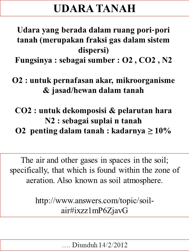 UDARA TANAH Udara yang berada dalam ruang pori‐pori