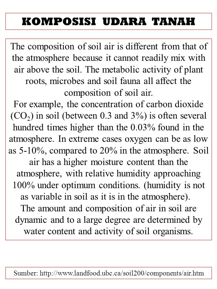 Sumber: http://www.landfood.ubc.ca/soil200/components/air.htm