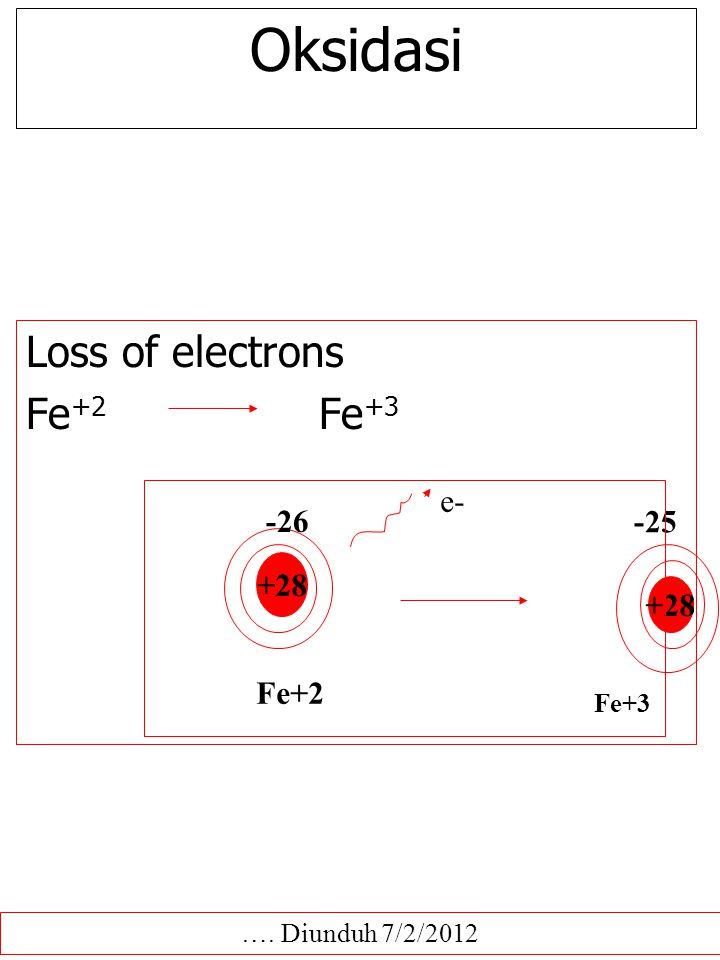 Oksidasi Loss of electrons Fe+2 Fe+3 e- -26 -25 +28 +28 Fe+2 Fe+3