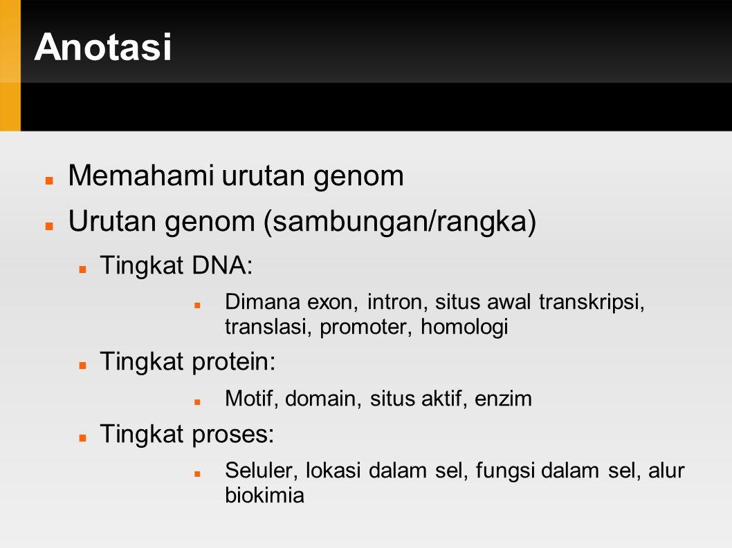 Anotasi Memahami urutan genom Urutan genom (sambungan/rangka)