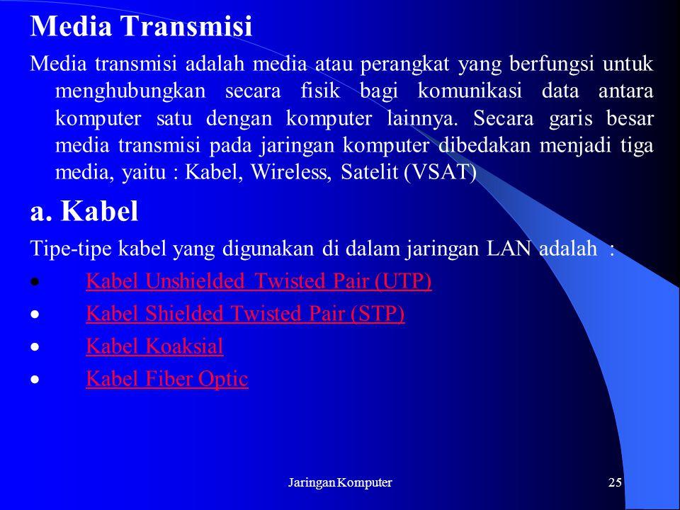 Media Transmisi a. Kabel