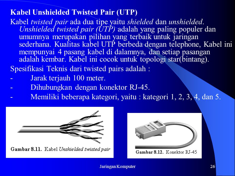 Kabel Unshielded Twisted Pair (UTP)