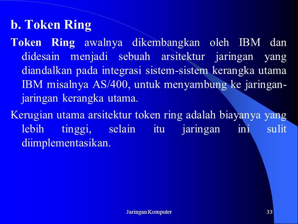 b. Token Ring