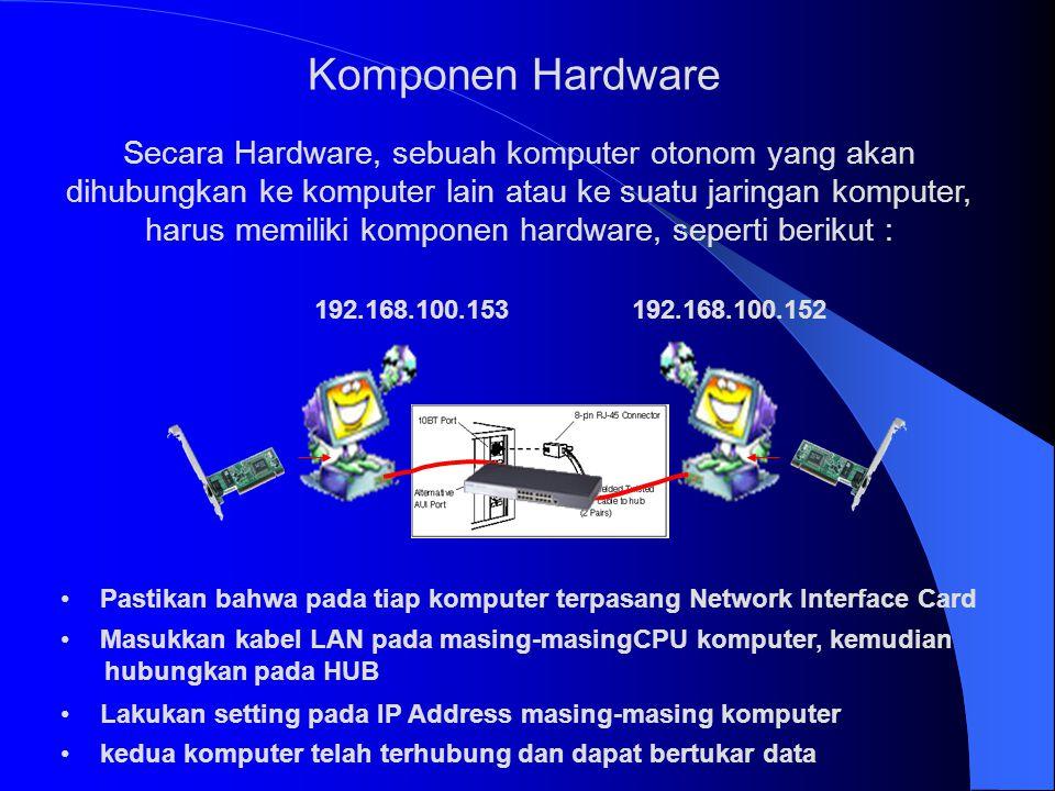 Komponen Hardware