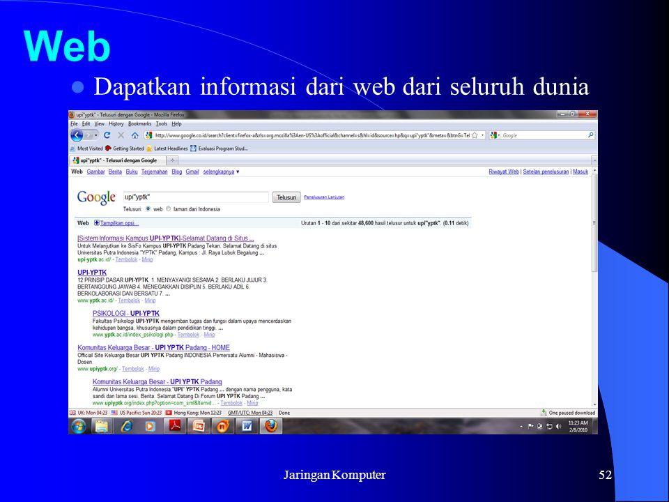 Web Dapatkan informasi dari web dari seluruh dunia Jaringan Komputer