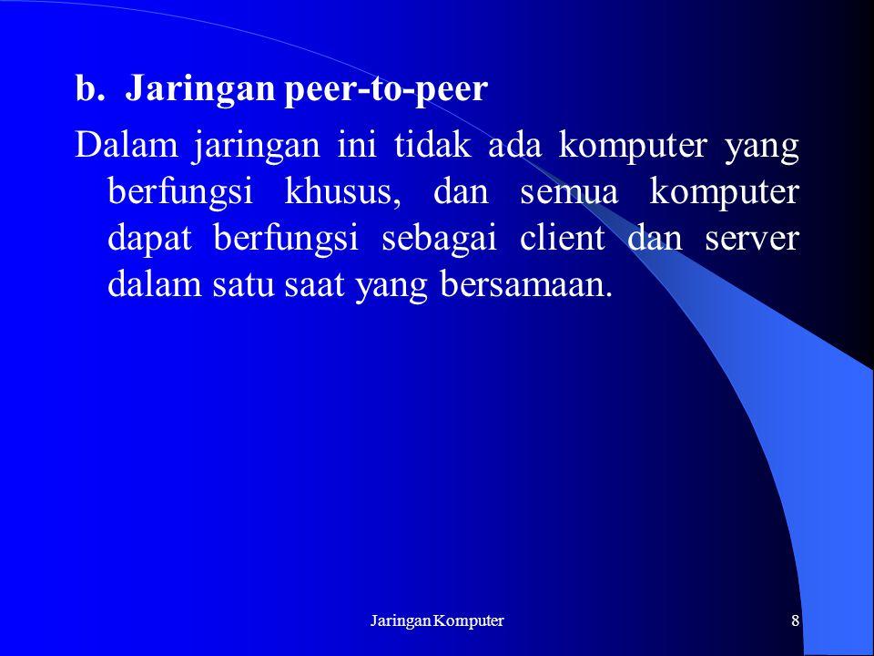 b. Jaringan peer-to-peer