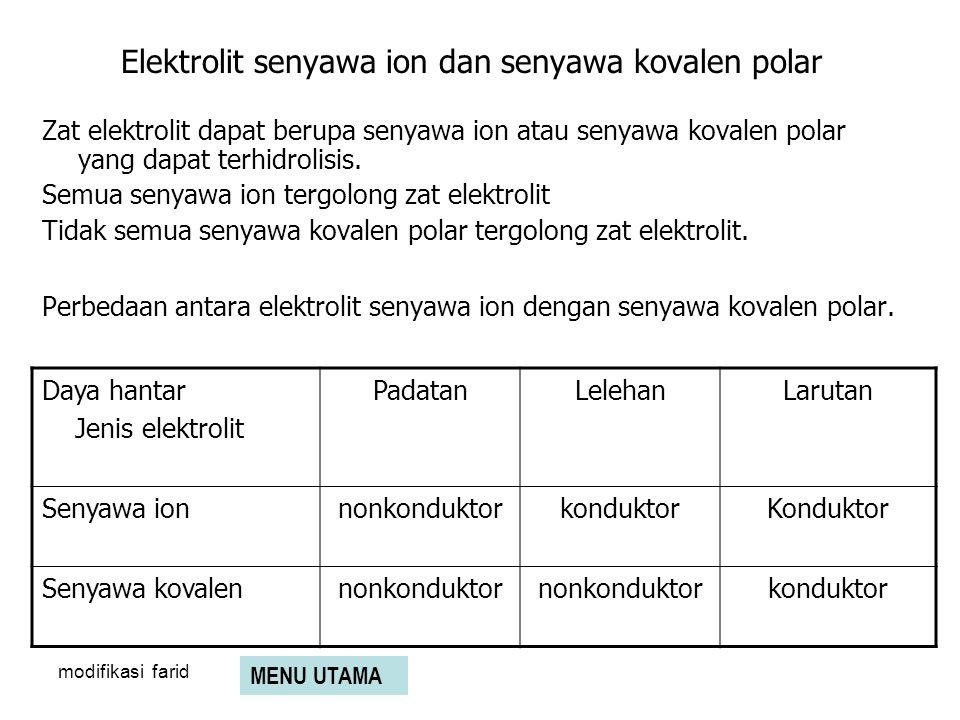 Elektrolit senyawa ion dan senyawa kovalen polar