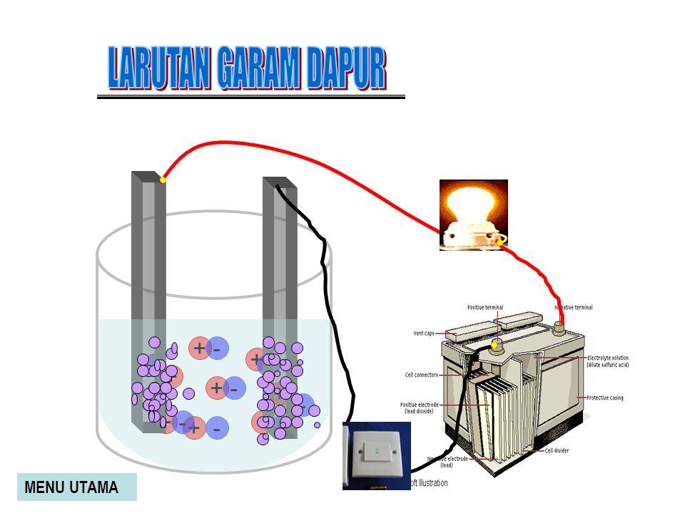 LARUTAN GARAM DAPUR + - + - - + + - + - + - + + - - MENU UTAMA