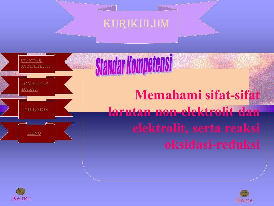 KURIKULUM Standar Kompetensi. STANDAR. KOMPETENSI. KOMPETENSI. DASAR.