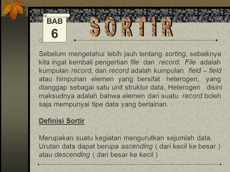 BAB 6. S O R T I R. Sebelum mengetahui lebih jauh tentang sorting, sebaiknya. kita ingat kembali pengertian file dan record. File adalah.