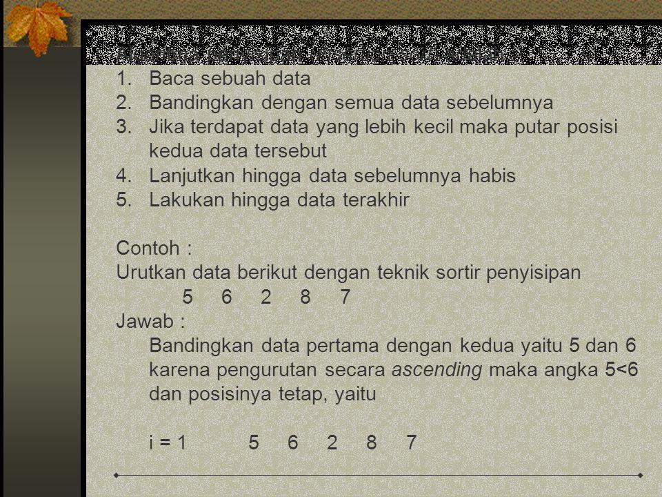 Algoritma penyisipan (insertion sort) adalah :