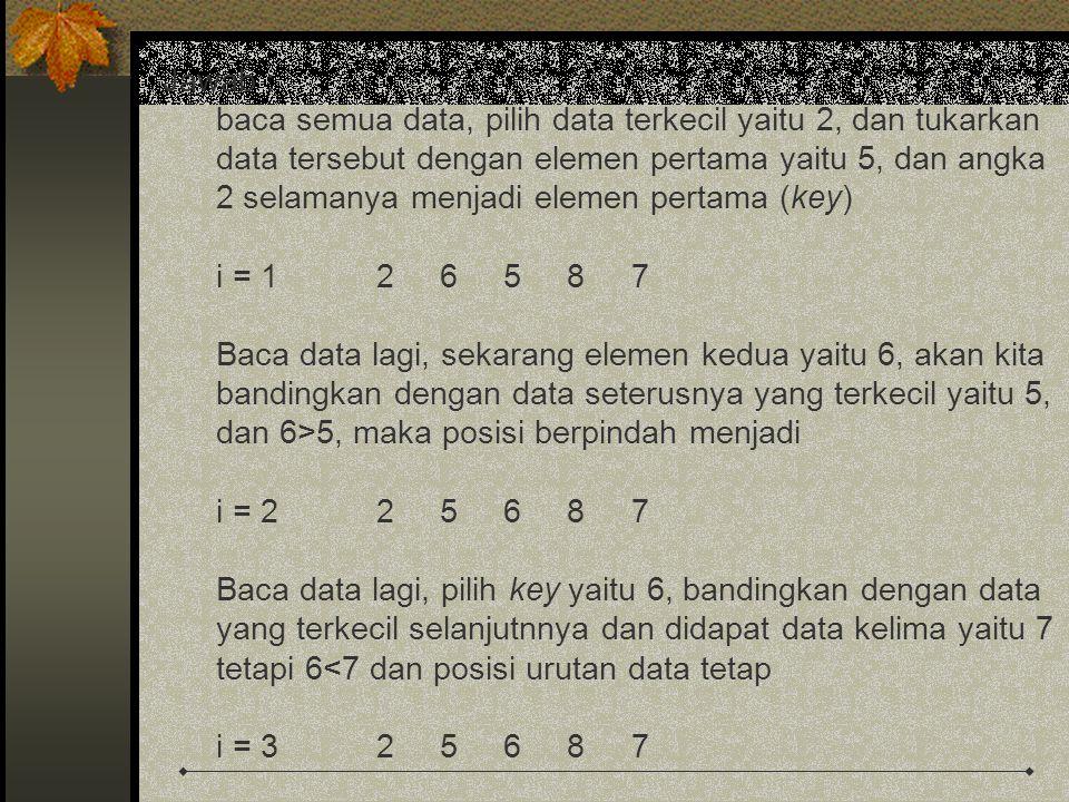 Jawab : baca semua data, pilih data terkecil yaitu 2, dan tukarkan. data tersebut dengan elemen pertama yaitu 5, dan angka.