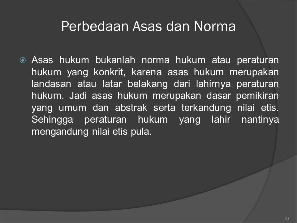 Perbedaan Asas dan Norma