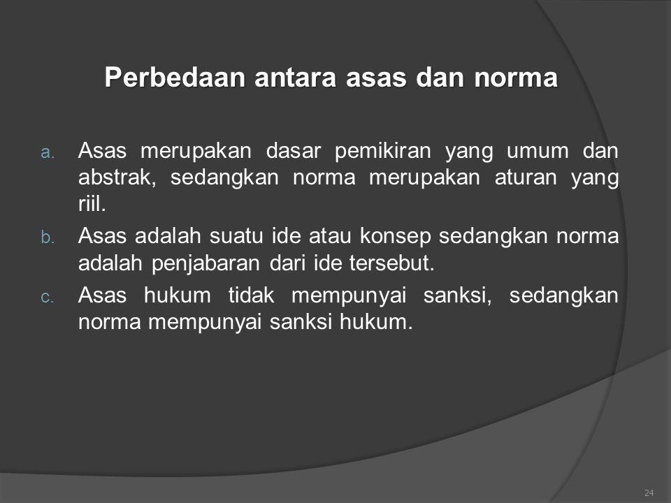 Perbedaan antara asas dan norma