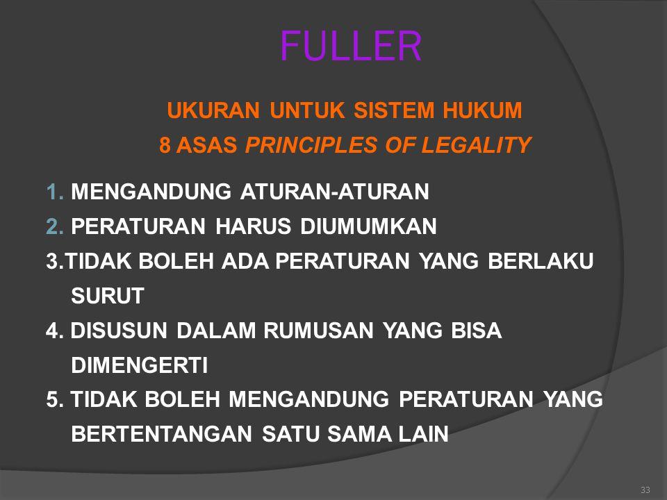 UKURAN UNTUK SISTEM HUKUM 8 ASAS PRINCIPLES OF LEGALITY