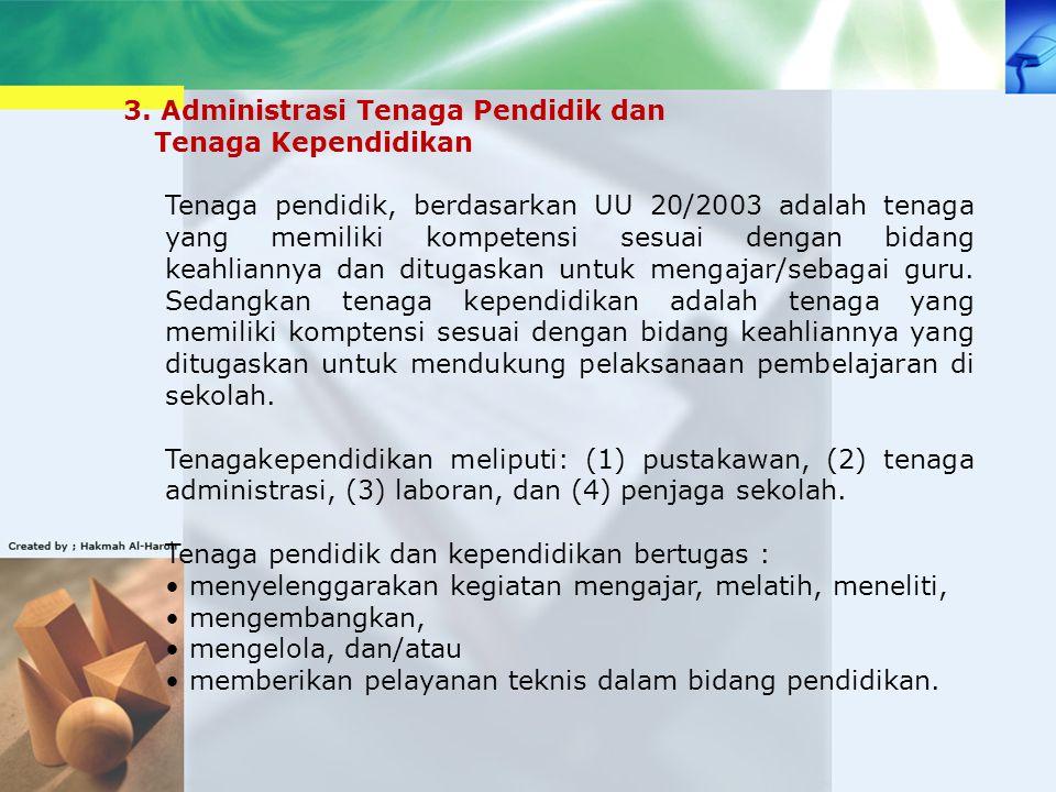 3. Administrasi Tenaga Pendidik dan