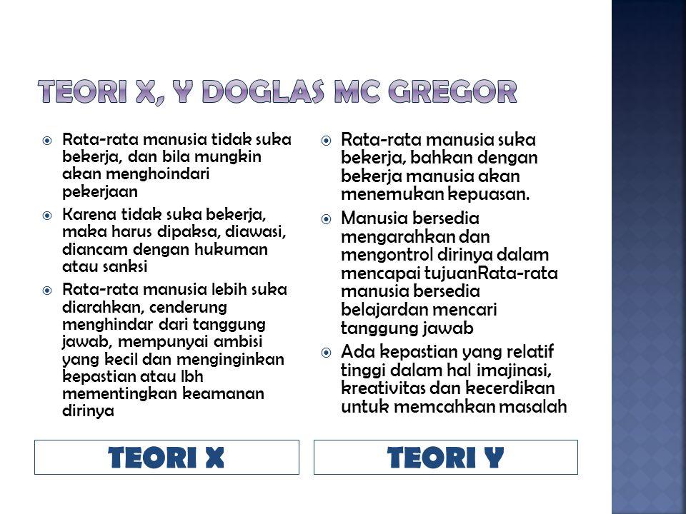 Teori X, Y Doglas Mc Gregor