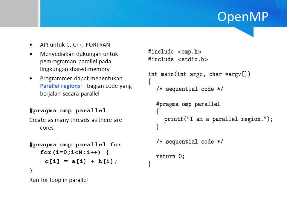 OpenMP API untuk C, C++, FORTRAN