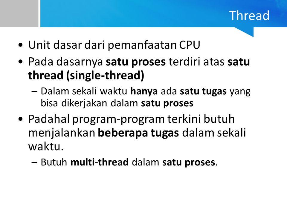 Thread Unit dasar dari pemanfaatan CPU