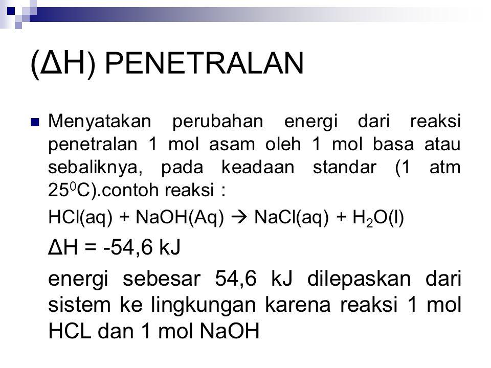 (ΔH) PENETRALAN