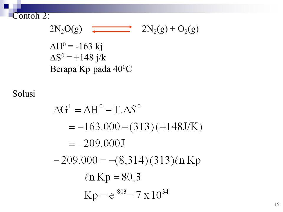 Contoh 2: 2N2O(g) 2N2(g) + O2(g) H0 = -163 kj S0 = +148 j/k