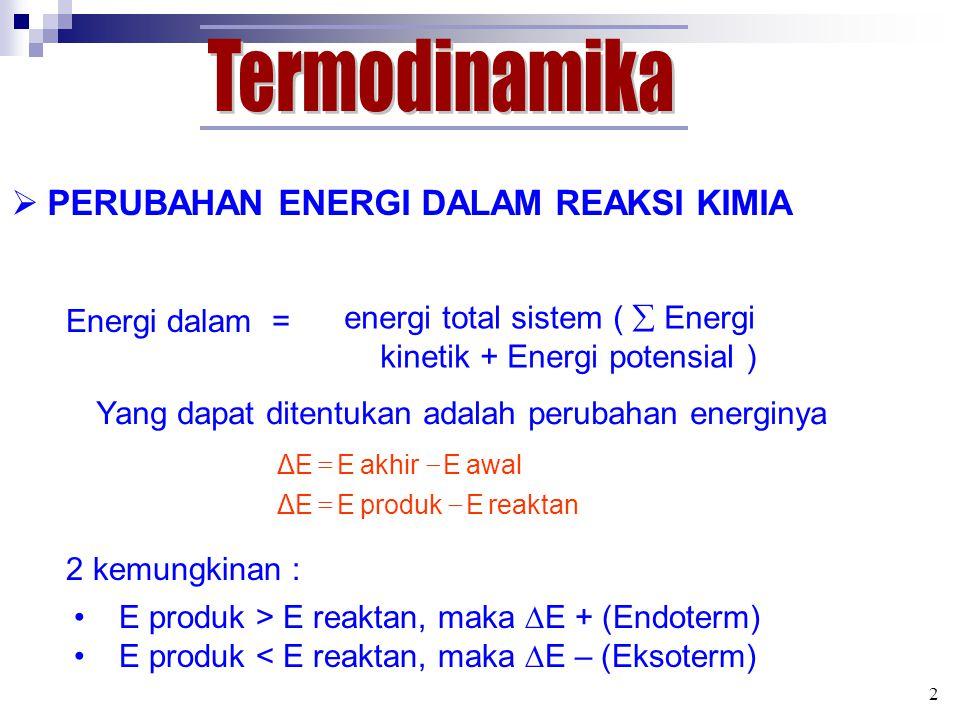 Termodinamika PERUBAHAN ENERGI DALAM REAKSI KIMIA