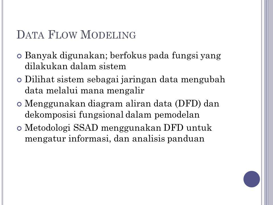 Data Flow Modeling Banyak digunakan; berfokus pada fungsi yang dilakukan dalam sistem.