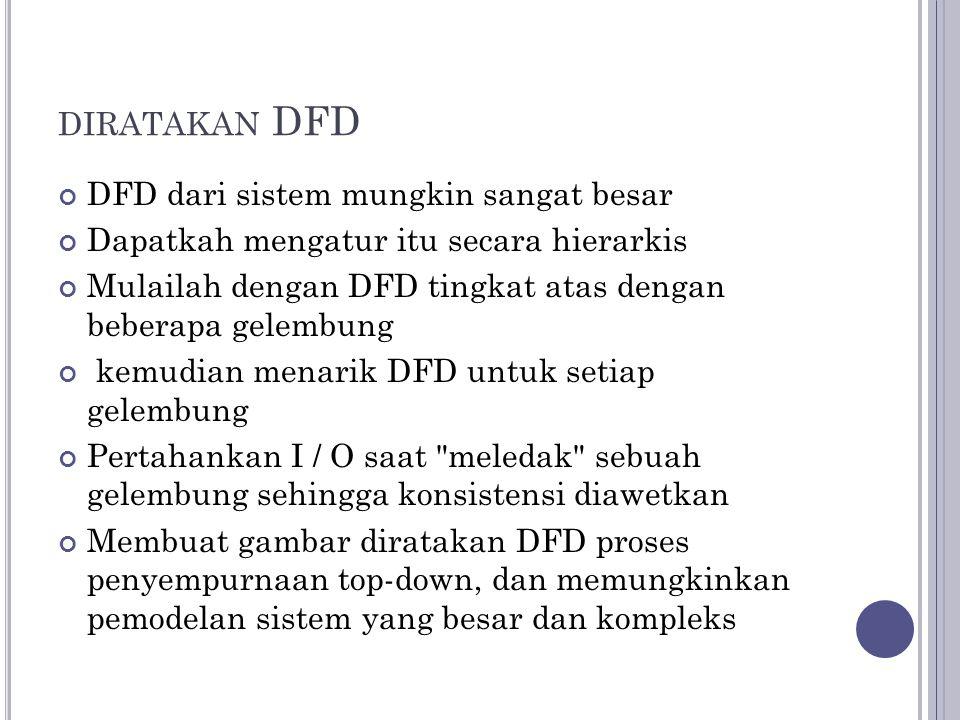 diratakan DFD DFD dari sistem mungkin sangat besar
