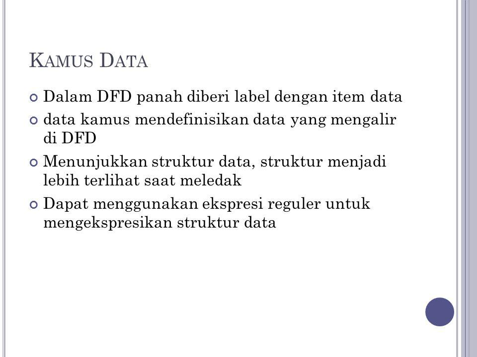 Kamus Data Dalam DFD panah diberi label dengan item data