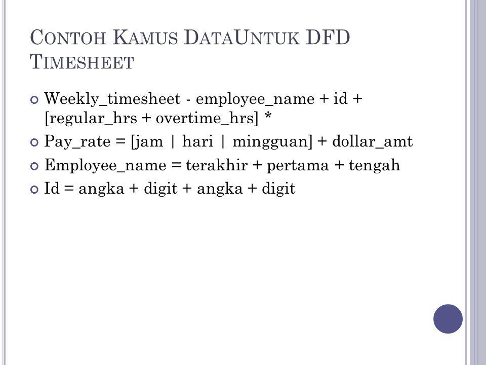 Contoh Kamus DataUntuk DFD Timesheet