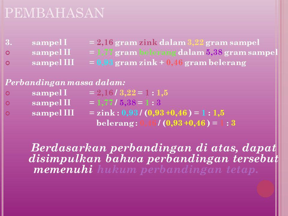 PEMBAHASAN 3. sampel I = 2,16 gram zink dalam 3,22 gram sampel. sampel II = 1,77 gram belerang dalam 5,38 gram sampel.
