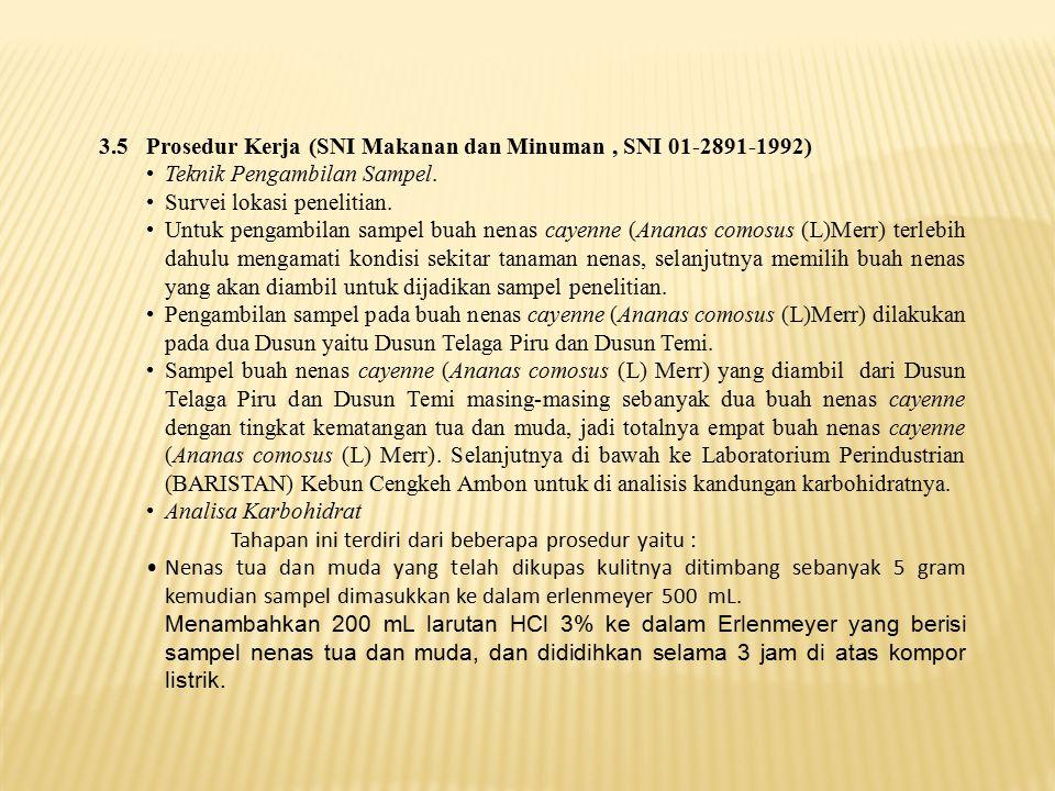 3.5 Prosedur Kerja (SNI Makanan dan Minuman , SNI 01-2891-1992)