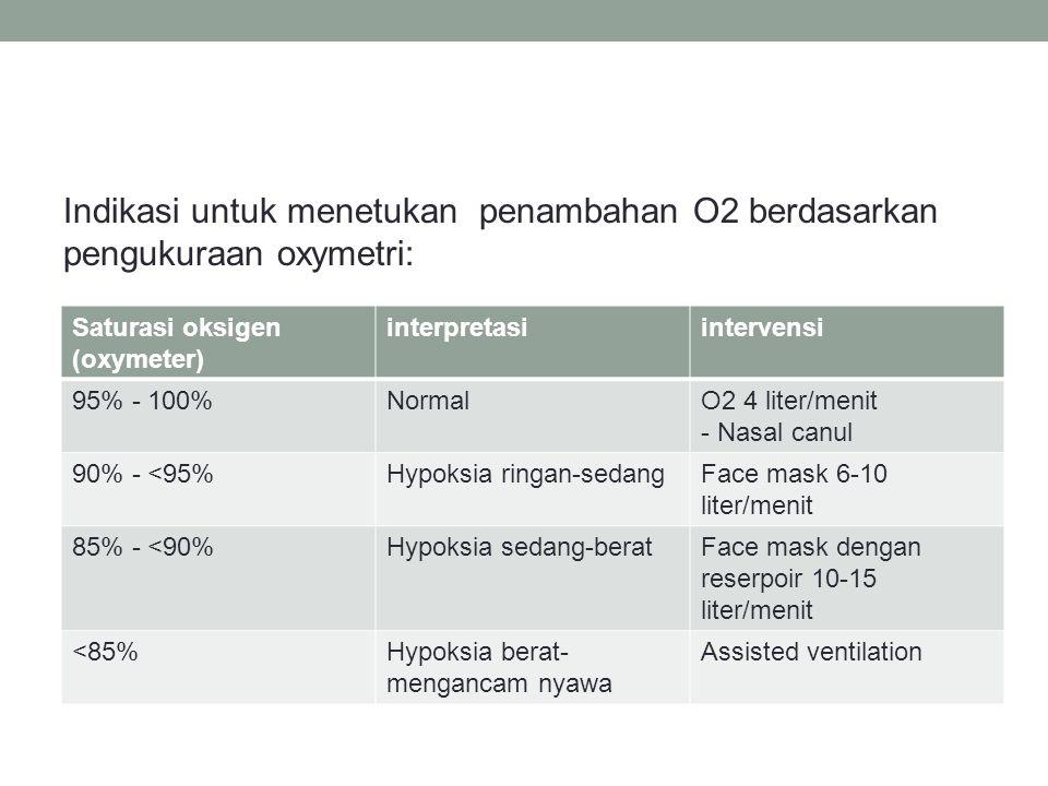 Indikasi untuk menetukan penambahan O2 berdasarkan pengukuraan oxymetri: