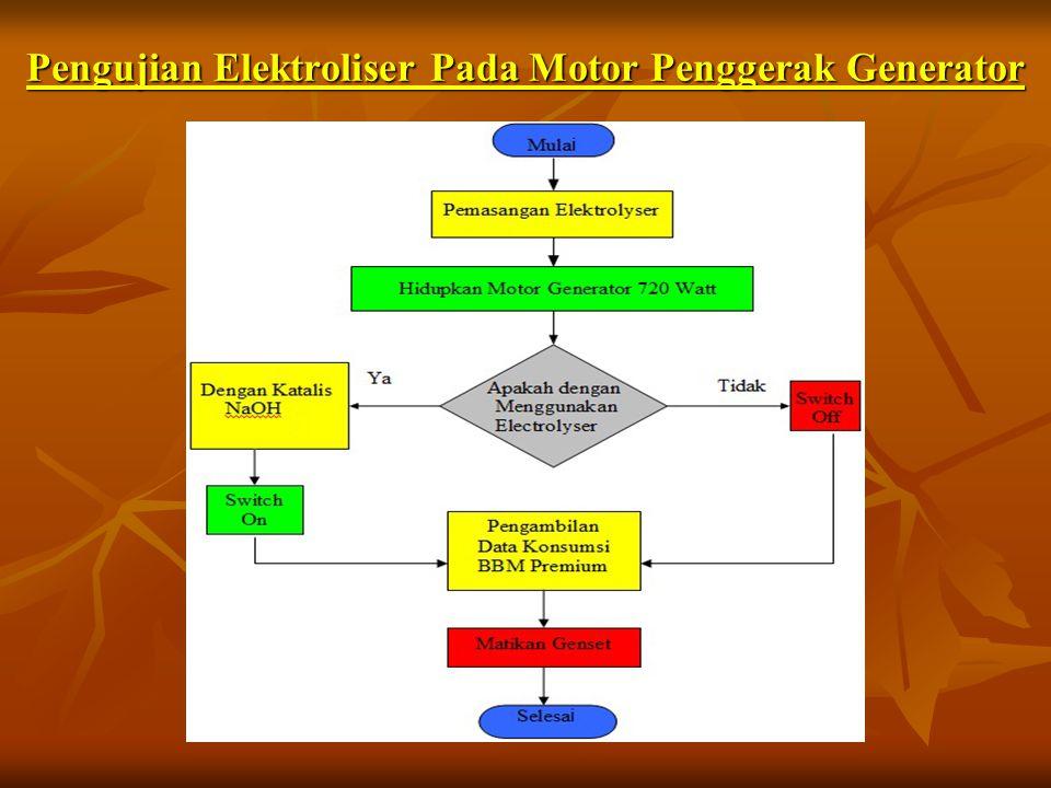 Pengujian Elektroliser Pada Motor Penggerak Generator