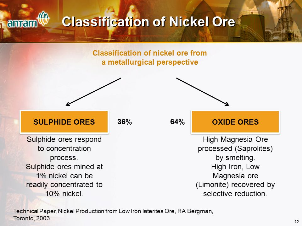 Classification of Nickel Ore